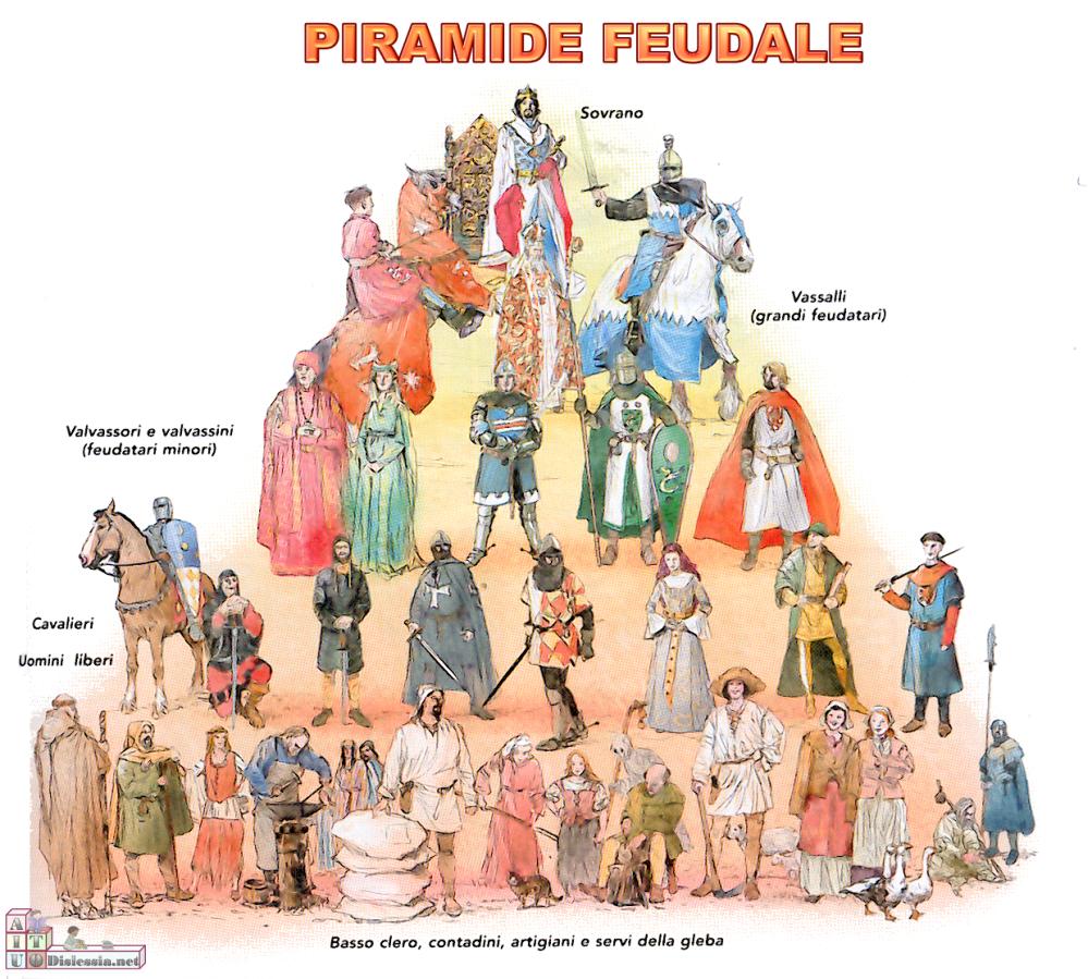 La piramide feudale il blog di davide montanaro for Decorazione provinciale francese con un budget